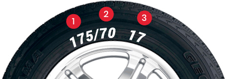 tyre size help